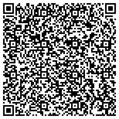 QR-код с контактной информацией организации Теплоэнергоресурс, НЦ, КП