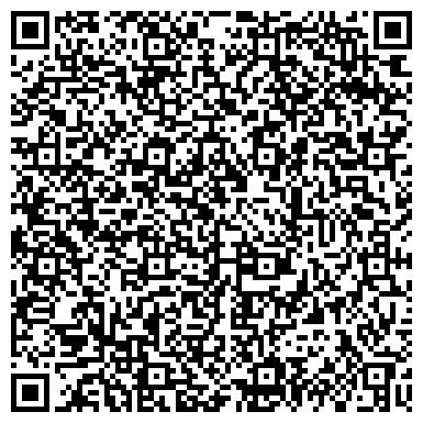 QR-код с контактной информацией организации Симоненко Э.Г., ЧП (ТеплоКомфорт)