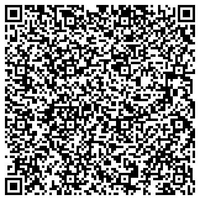 QR-код с контактной информацией организации Кузнечный двор в Краматорске, ЧП