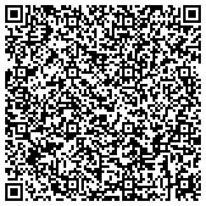 QR-код с контактной информацией организации МетСтройДнепропетровск,ООО