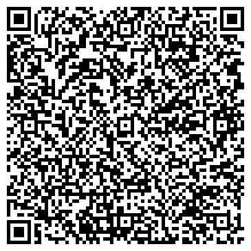 QR-код с контактной информацией организации Макситерм, ООО