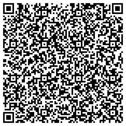 QR-код с контактной информацией организации AIT GRUP (Эй Ай Ти Груп), Группа компаний