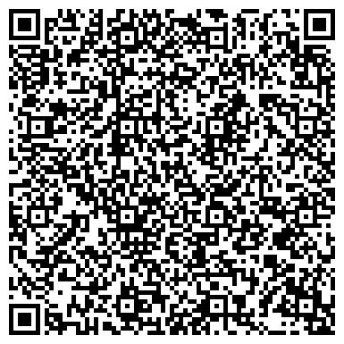 QR-код с контактной информацией организации Aqua plast ( Аква пласт), ИП