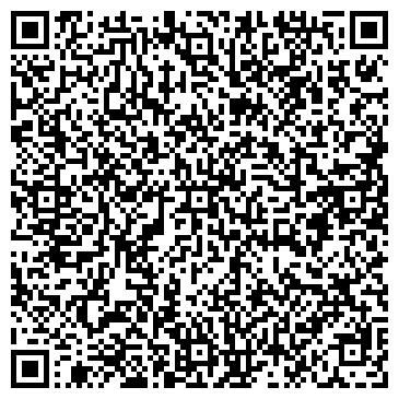 QR-код с контактной информацией организации МегаСтрой ПВ, ТОО