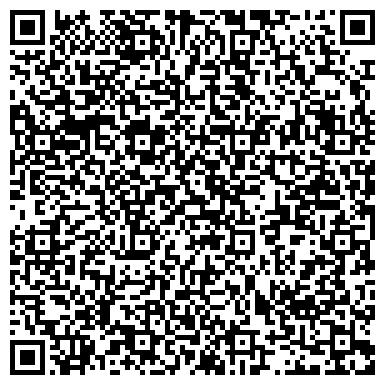 QR-код с контактной информацией организации Частное предприятие ЧП «Ника», теплый пол и терморегуляторы