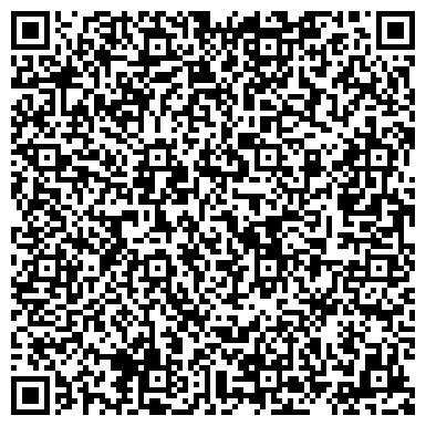 QR-код с контактной информацией организации Субъект предпринимательской деятельности Интернет-магазин Kulturist