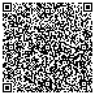 """QR-код с контактной информацией организации ИП """"Непогодов"""""""
