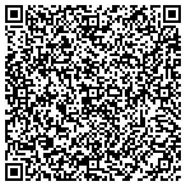 QR-код с контактной информацией организации Энергосфера НПП, ООО