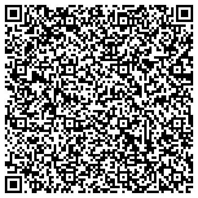 QR-код с контактной информацией организации Интернет-магазин комплектующих санитарно-технического назначения