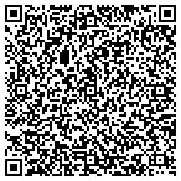 QR-код с контактной информацией организации ИП Голофастов Юрий Владимирович