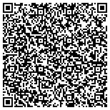 QR-код с контактной информацией организации Частное предприятие частное предприятие «днепр-арматура»