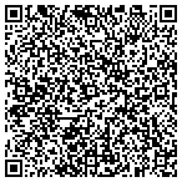 QR-код с контактной информацией организации РусПласт, ООО