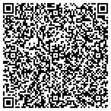 QR-код с контактной информацией организации СанМастер, ЧП