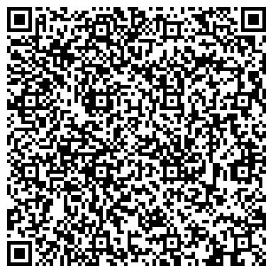 QR-код с контактной информацией организации Интернет магазин минимаркет777