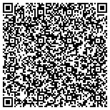 QR-код с контактной информацией организации Теплоэконаладка НПП, ООО