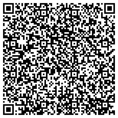 """QR-код с контактной информацией организации Интернет-магазин """"Термостат"""""""