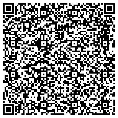 QR-код с контактной информацией организации Керамбуд, Компания,ЧП
