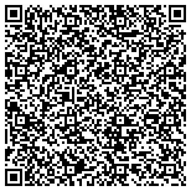 QR-код с контактной информацией организации Ассоциация промышленного арматуростроения Украины