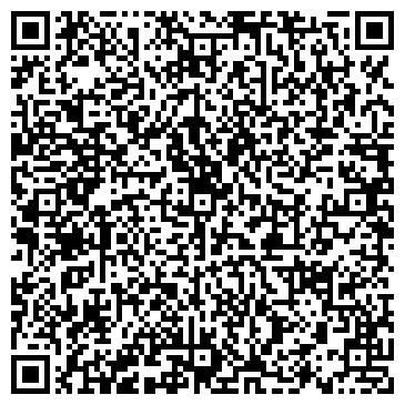QR-код с контактной информацией организации Субъект предпринимательской деятельности ФОП Кузьменко С.