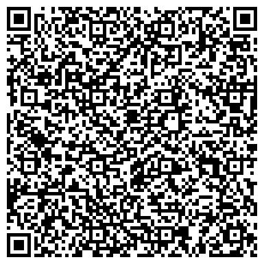 QR-код с контактной информацией организации Укртермоконт, ООО НПО