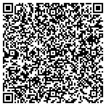 QR-код с контактной информацией организации Все для отопления,ЧП