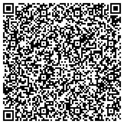 QR-код с контактной информацией организации Интернет-магазин сантехники СантехШара, ООО