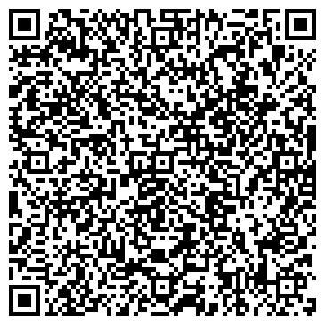 QR-код с контактной информацией организации Бандура, ЧП