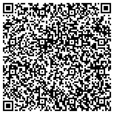QR-код с контактной информацией организации Гранула-МС, Котлы на твердом топливе, ООО