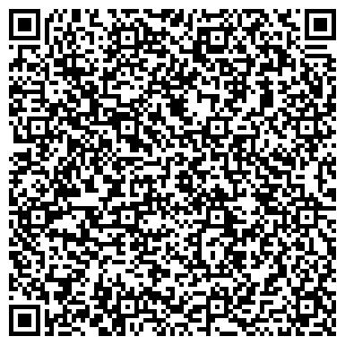 QR-код с контактной информацией организации Промавтоматика-Харьков, ЧП