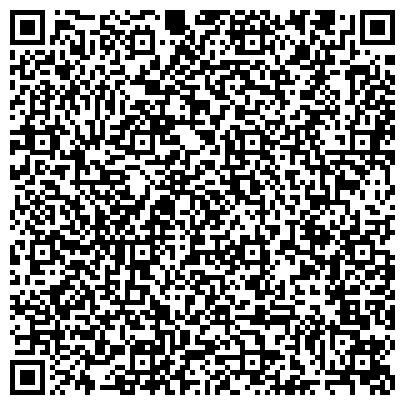 QR-код с контактной информацией организации Денисенко Станислав Викторович, СПД