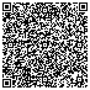 QR-код с контактной информацией организации ПАНОРАМА ПУТЕШЕСТВИЙ