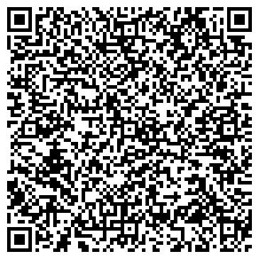 QR-код с контактной информацией организации Газоаппарат, ОАО ПКТИ