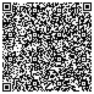 QR-код с контактной информацией организации Компания Газкомплект