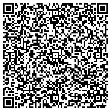 QR-код с контактной информацией организации Евротерм-Ужгород, СПД