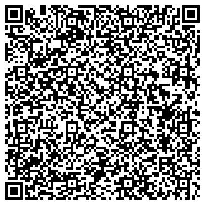 QR-код с контактной информацией организации Бойлер хаус Щербина О.П., СПД (Boiler house)