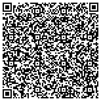 QR-код с контактной информацией организации Газотранспортные технологии, Консорциум