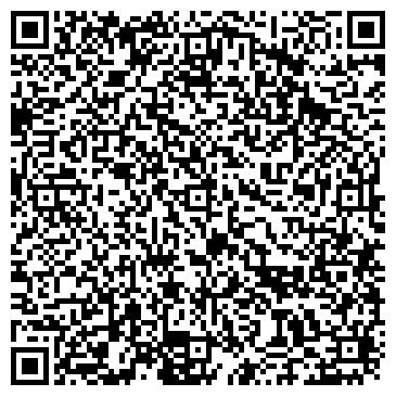QR-код с контактной информацией организации Евротерм Одесса, ЧП