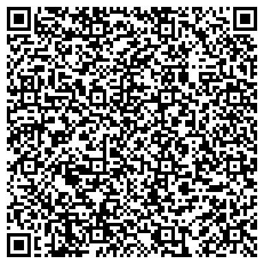 QR-код с контактной информацией организации Санармалукс, ЧП (Sanarmalux)