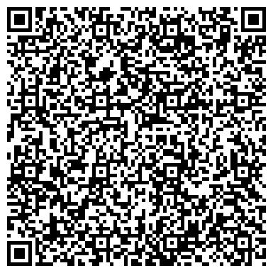 QR-код с контактной информацией организации Радиаторы отопления от Eurotherm
