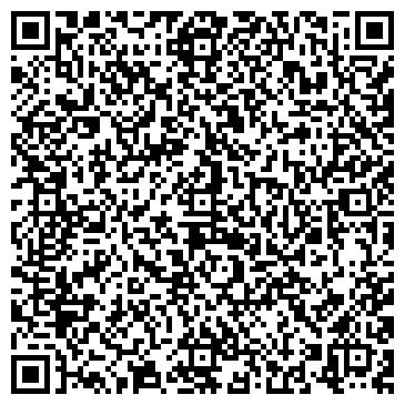 QR-код с контактной информацией организации Санкит, Компания (Sankit)