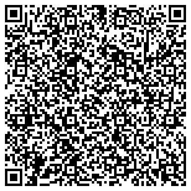 QR-код с контактной информацией организации Авк-трейд, ООО