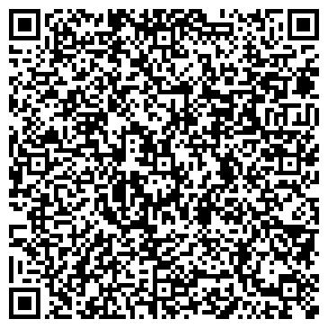 QR-код с контактной информацией организации Субъект предпринимательской деятельности Premiumfasad