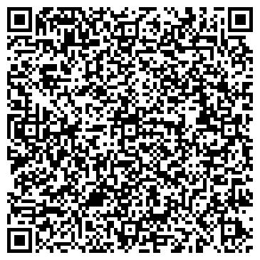 QR-код с контактной информацией организации Источник здоровья, ЧП