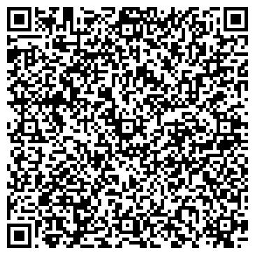 QR-код с контактной информацией организации Комиссия по делам несовершеннолетних