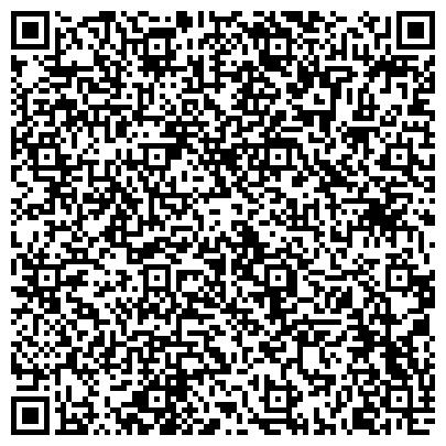 QR-код с контактной информацией организации WARSAN(Варсан), Польско-Казахстанское Совместное Предприятие