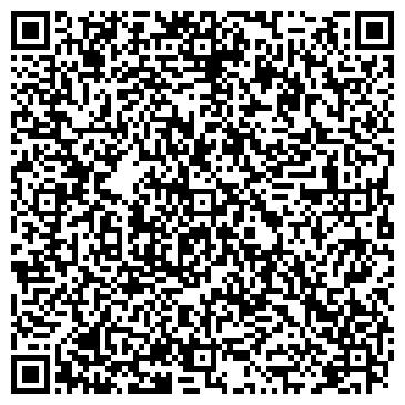 QR-код с контактной информацией организации КИПпромэнерго, СООО