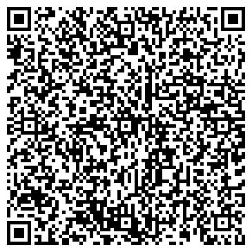 QR-код с контактной информацией организации СанТермСервис, ООО
