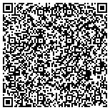 """QR-код с контактной информацией организации Субъект предпринимательской деятельности Интернет-магазин """"Red Panda"""""""