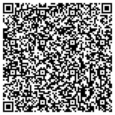 QR-код с контактной информацией организации Франчайзинговая сеть Свит саун, ООО