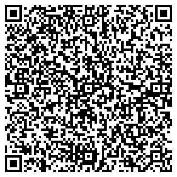 QR-код с контактной информацией организации Сантекс ТП, ООО